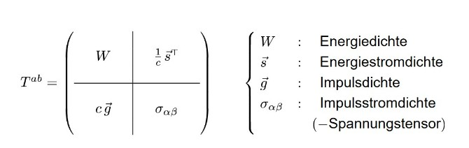 Der Energie-Impuls-Tensor T: Quelle des Gravitationsfeldes