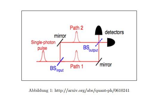 Wheelers Experiment verzögerter Entscheidung zeigt Quanten-Nichtlokalität