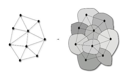 Ausschnitt aus einem Spin-Netzwerk